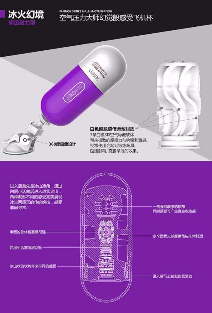 Leten Vantuzlu Purple Suni Vajina Mastürbatör